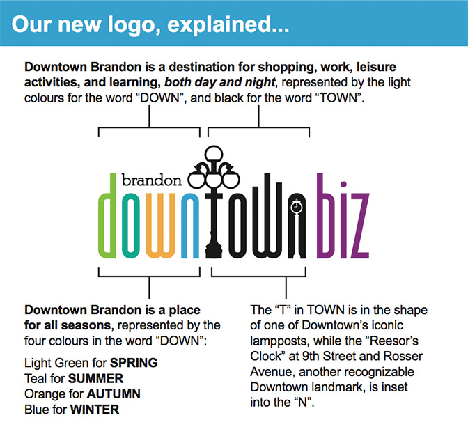 Our New Logo Explained